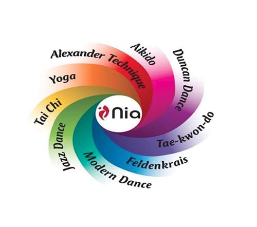 Nouveau ! Nia Guide des activités 2020-2021